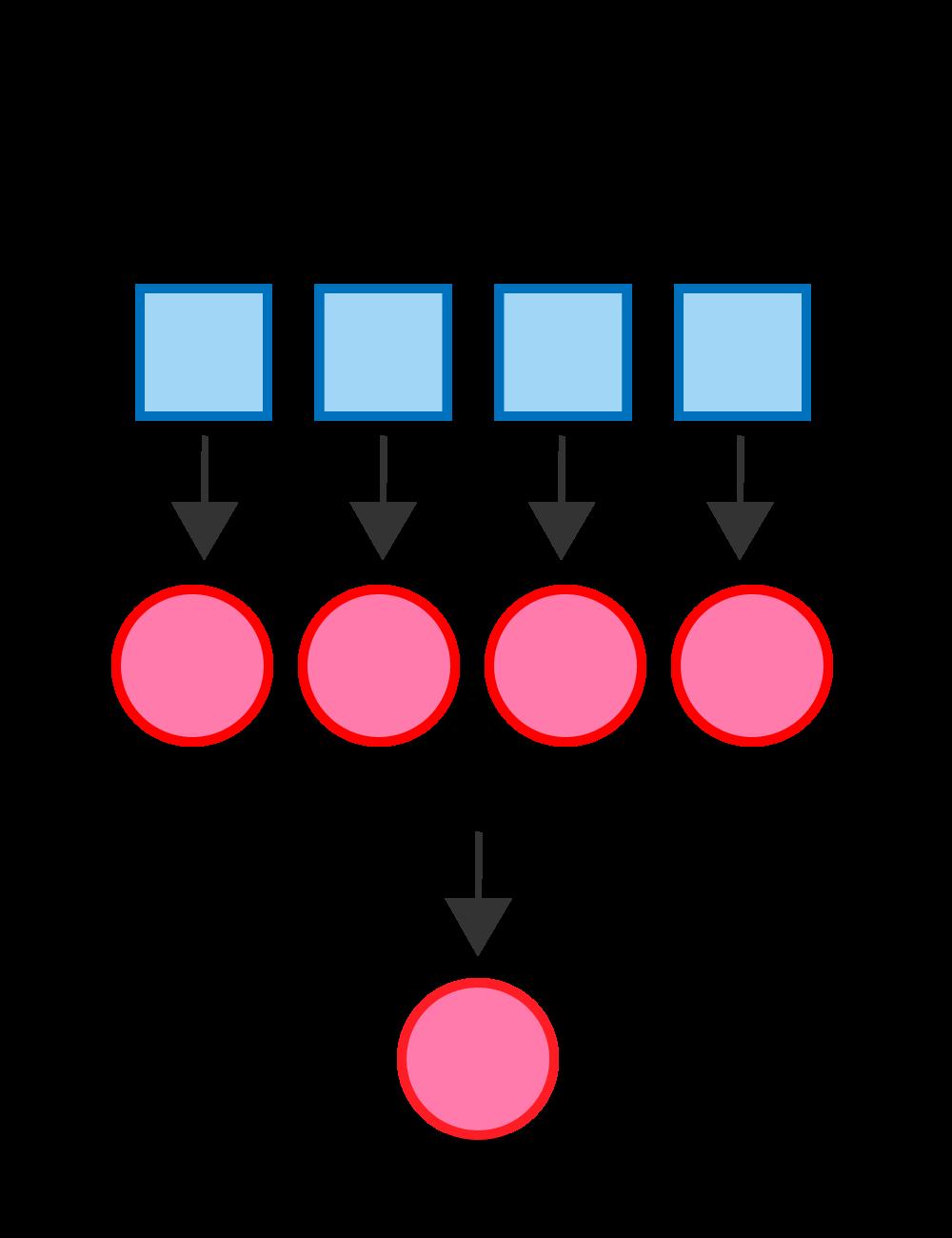 Configuration Prototype