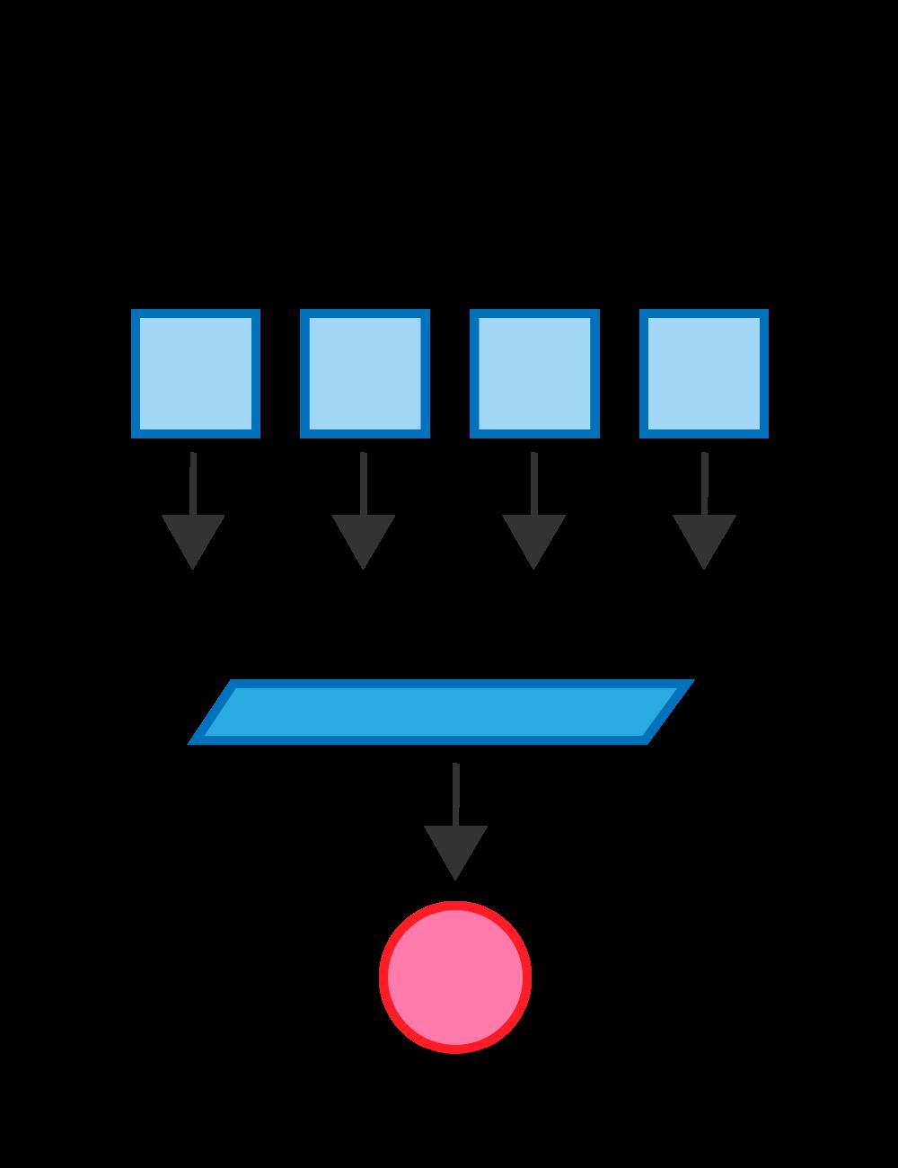 Quick Configuration